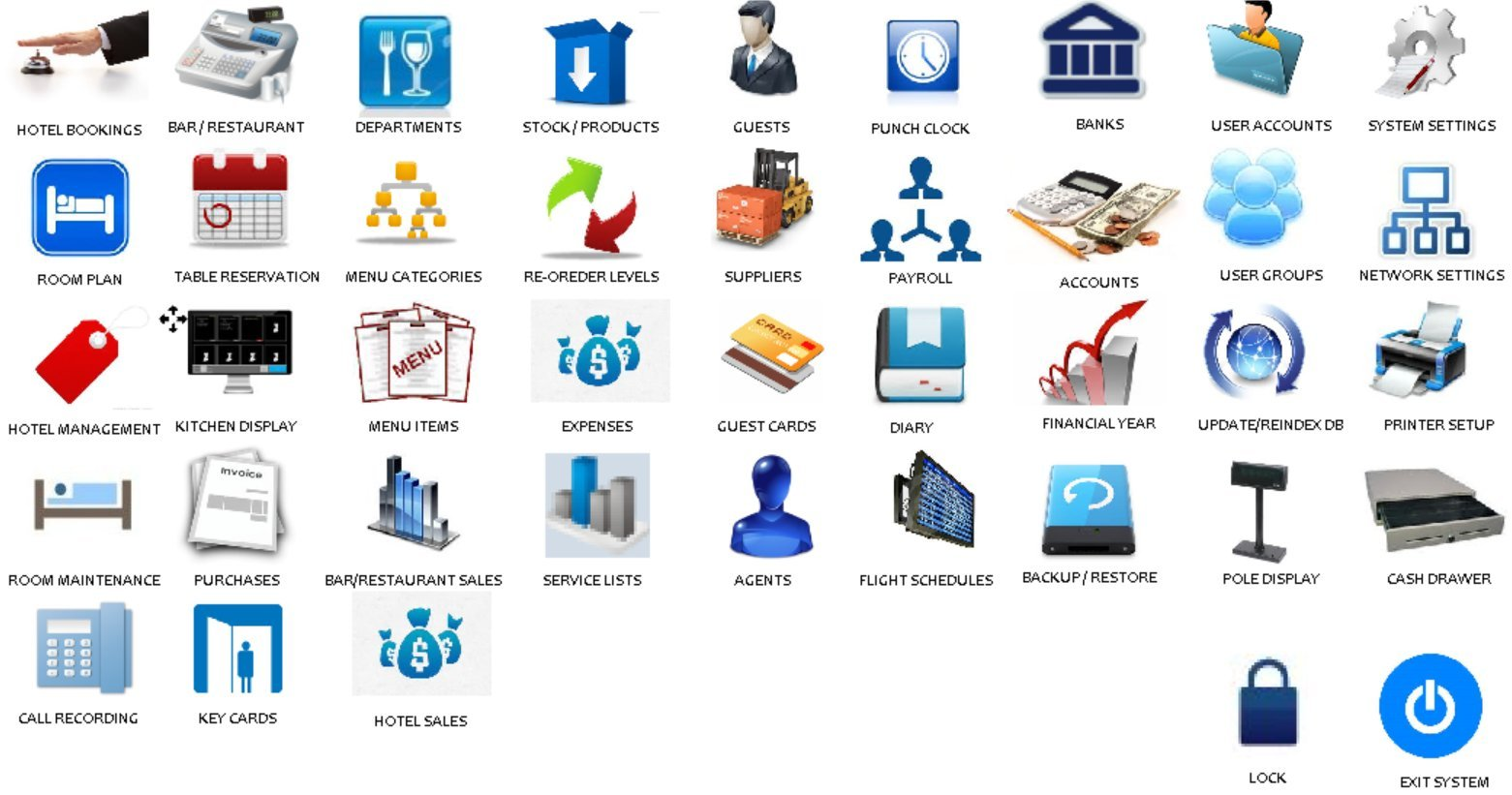 Hotel Property Management System